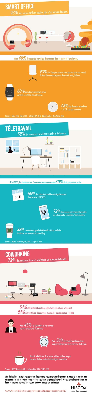Infographie_Hiscox_Bureau-du-futur_content.jpg