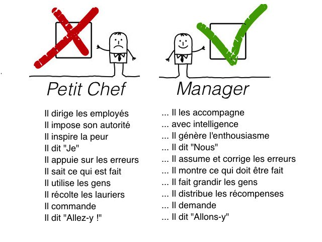 petit-chef-vs-bon-manager-francecopywriter